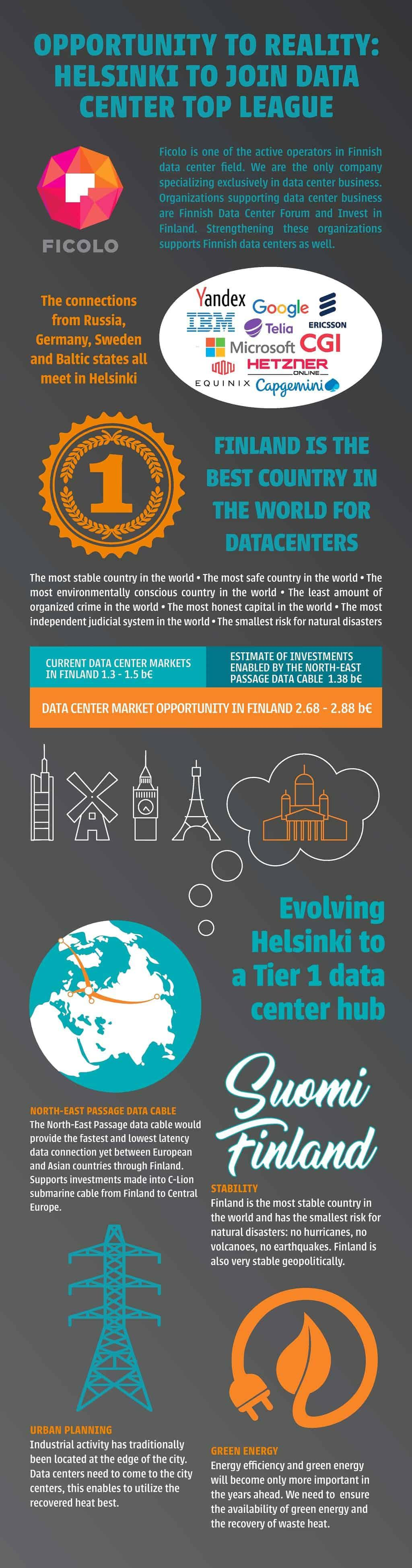 Helsinki to join data center top league infographic