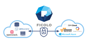 Ficolo Multi-Cloud Control