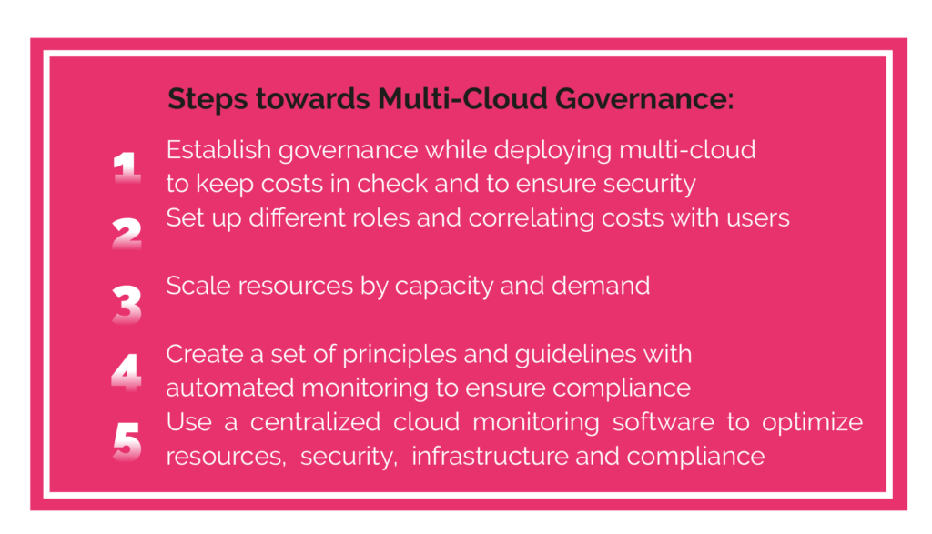 Steps towards Multi-Cloud Governance: 1. Establish governance while deploying multi-cloud to keep costs in check and to ensure security 2. Set up different roles and correlating costs with users 3. Scale resources by capacity and demand 4. Create a set of principles and guidelines with automated monitoring to ensure compliance 5. Use a centralized cloud monitoring software to optimize resources, security, infrastructure and compliance
