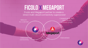 Ficolo and Megaport partner to create a direct multi-cloud connectivity superpower
