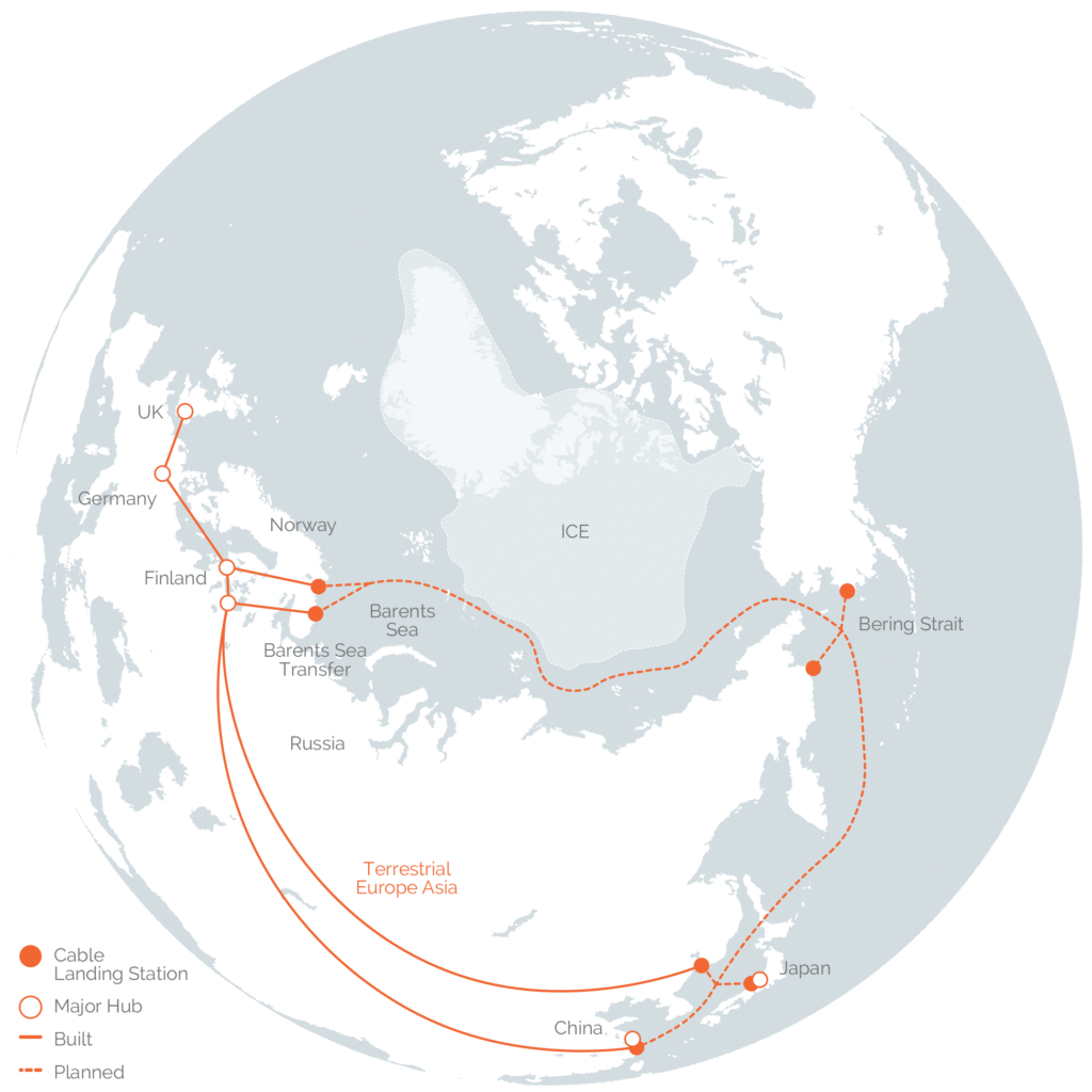 The planned route of arctic cable travels from Kirkenes, Norway to Beijing, China.